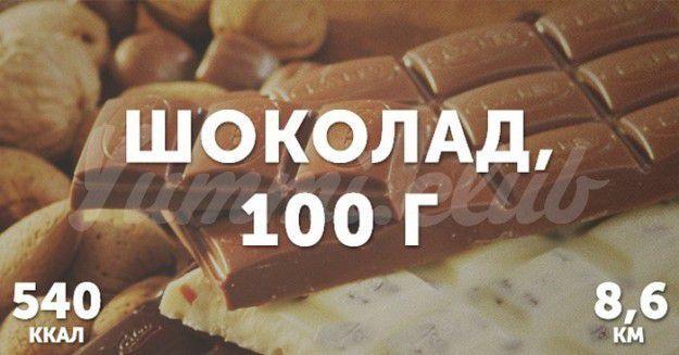 sjigaem_kallorii_03-625x327