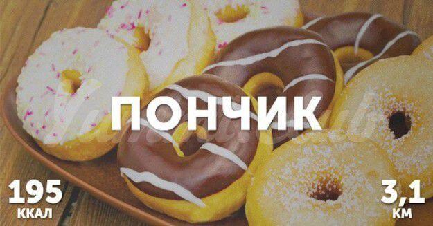sjigaem_kallorii_09-625x327