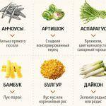 30 доступных продуктов, которые легко заменят редкие ингредиенты