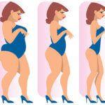 БУЧ диета: Максимальное жиросжигание!