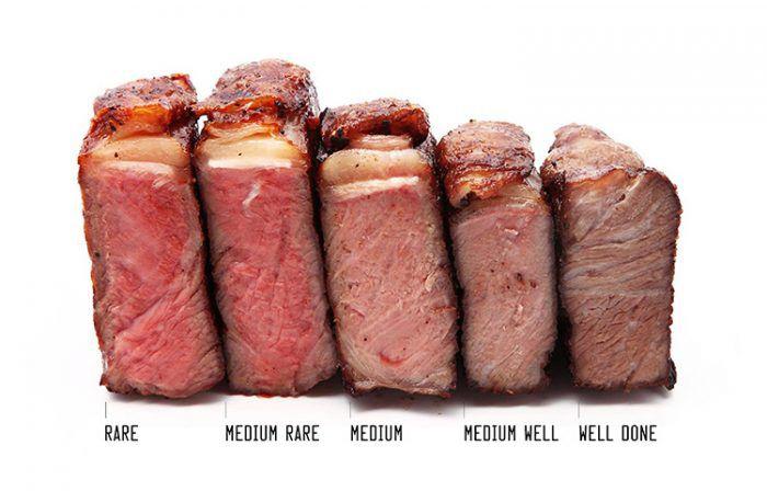 5 классических степеней прожарки мяса