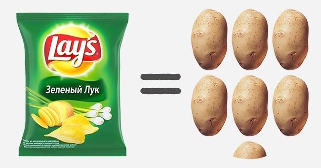 Большая пачка чипсов