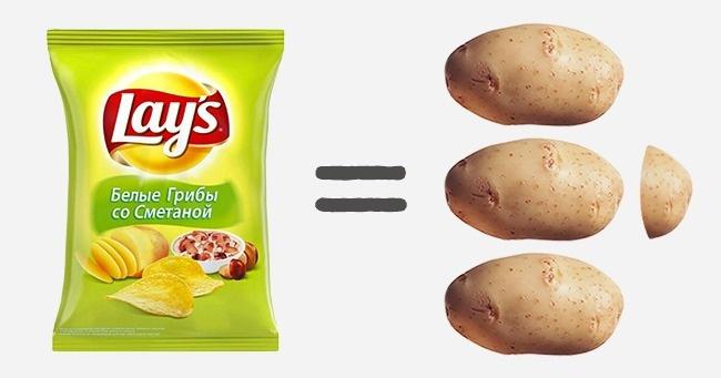 Средняя пачка чипсов