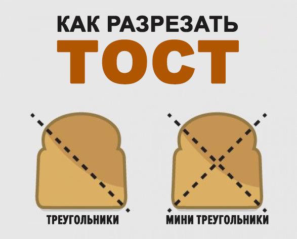 На фото Как нарезать тост